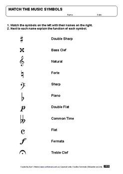 List of musical symbols
