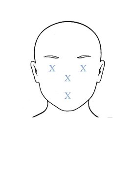 Match the body part to the face.