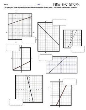 Matching Activity Graphs and Slope Intercept Equations TEKS 8.5B 8.5I