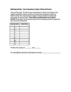 Matching Activity: Linear Equations, Tables, Graphs Matchi