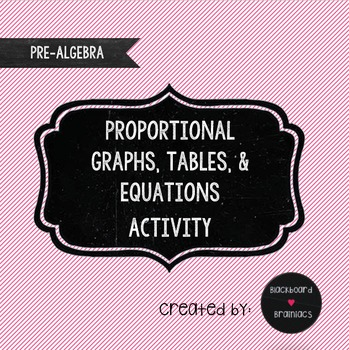 Matching Activity Proportional Tables Graphs and Equations TEK 8.5A