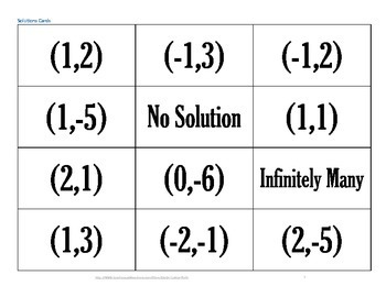 Solving Systems of Equations~Substitution~Differentiation