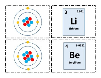 Matching:  Atomic Structure & the Periodic Table