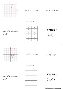 Matching Cards - Quadratic Equations - PP
