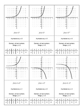 Matching Cards for Exponent and Logarithmic Graphs
