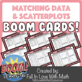 Matching Data & Scatterplots Boom Cards!