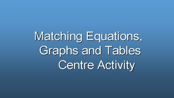 Matching Equations, Graphs and Tables