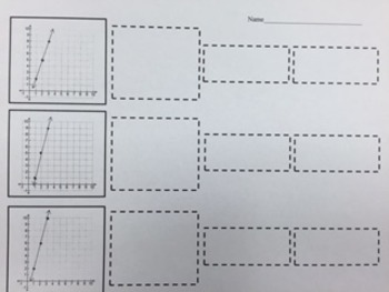 Matching Equations, Tables, and Graphs