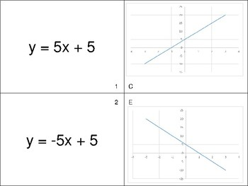 Matching Equations to Graphs