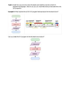 Matching Flowcharts to EV3 programming blocks