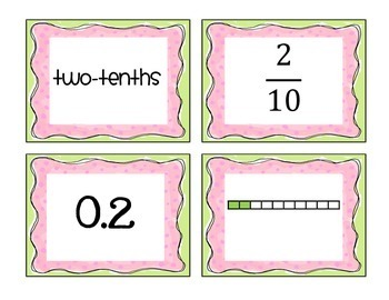 Relating Fractions and Decimals Task Cards
