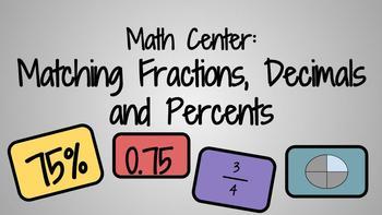 Matching Fractions, Decimals & Percents
