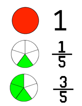 Matching Fractions and Poster