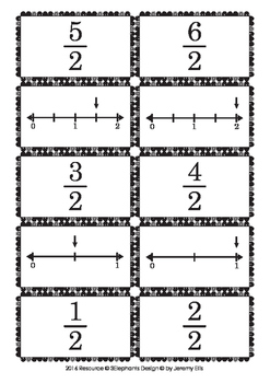 Matching Fractions on a Number Line