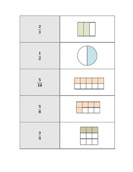 Matching Fractions with Graphs