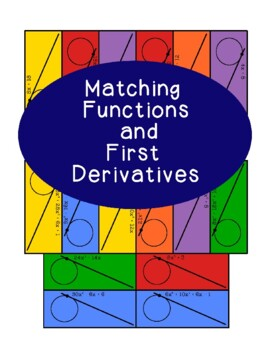 Matching Functions and First Derivatives, Calculus Power Rule, Hands On Activity