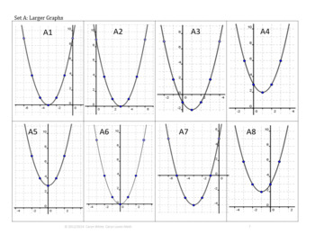 matching graphs of parabola with quadratic equations review activity. Black Bedroom Furniture Sets. Home Design Ideas