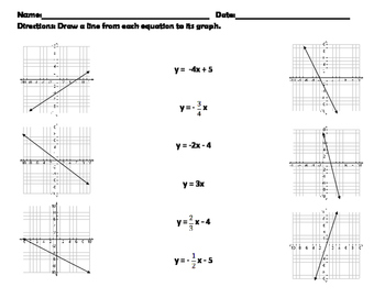 TEKS 7.7A Matching Graphs to Linear Equations