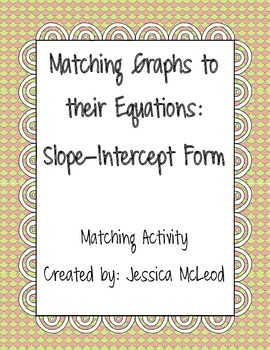 Matching Graphs to their Equations -- Slope Intercept Form