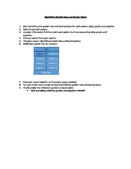 Matching Growth Rates and Starting Points