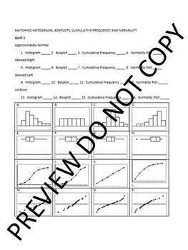 Matching Histogram, Boxplots, Cumulative Frequency and Normality Plot