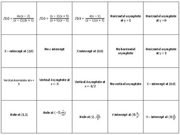 Matching Key Features of Rational Functions
