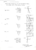 Matching Linear Equations to Tables and Graphs