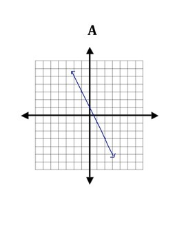 Matching Linear Functions Graphs