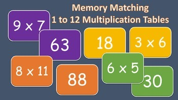Memory Matching, Math Times Tables 1 through 12