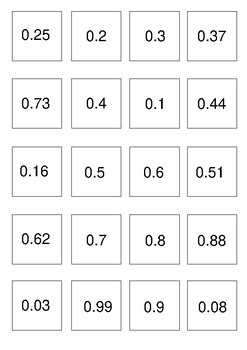 Matching / Ordering Cards - Decimals: tenths and hundredths