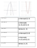Matching: Quadratic Equations and Graphs
