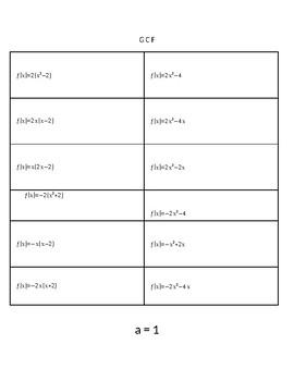 Matching Quadratics: Standard Form to Factored Form