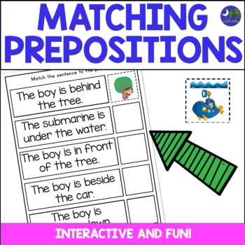 Matching Sentences to Pictures Prepositions