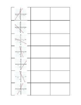 Matching Slope-Intercept and Standard Form