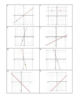 Matching Slopes to Equations, Graphs, Tables and 2 Points
