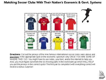 Matching Soccer Clubs with Their Nation's Economic & Political Systems