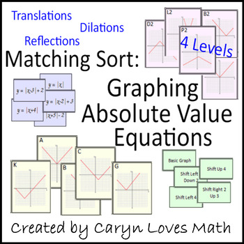 Absolute Value Graphs-Translation,Reflection,Dilation ~ Matching Activity