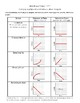 Matching Speed and Acceleration Graphs Matching Worksheets, Card Sorts with Key