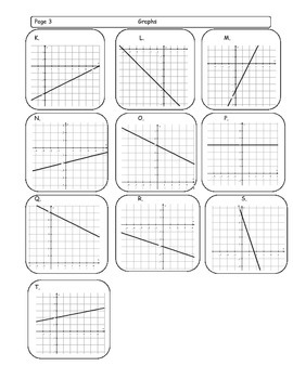 Solve for Y and Match. Equations and Graphs