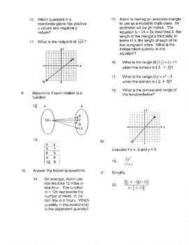 Algebra: Matching T-Tables to Graphs