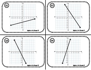 Matching / Task Cards - Standard Form & Slope-Intercept Form & Graphing of Lines