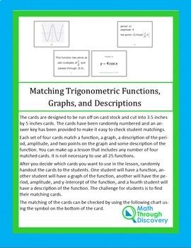 Matching Trigonometric Functions, Graphs and Descriptions