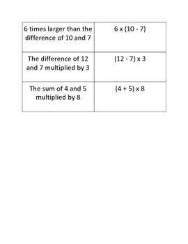 Matching Word Form and Standard Form of Equations