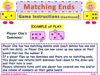 "Early Numeracy ""Hands-On"" Games With Dominoes: Concrete Learning"