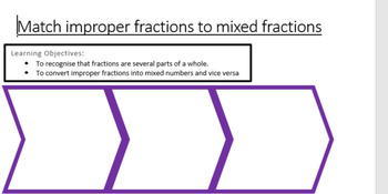 Matching equivalents: improper fractions - mixed fractions - picture