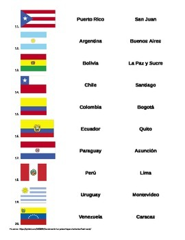 Matching game with Spanish-speaking flags, capitals and countries