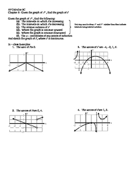 Matching the Graphs of f and f' Activity - AP Calculus BC