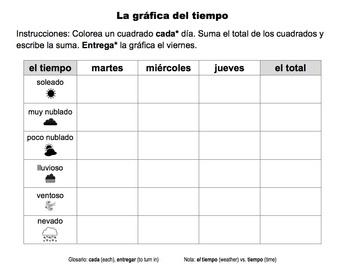 Weather and Seasons in Spanish #spanishworksheets #classroomiq ...