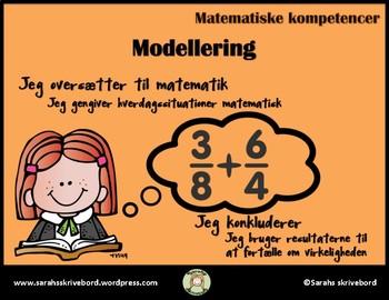 Matematiske kompetencer - plakat