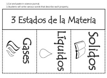 Materia y sus Propiedades